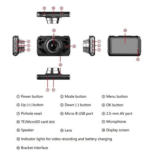 """Dash Cam, [Wirecutter's Pick] Z-Edge Z3 3"""" Screen 2K Ultra Car Dash Cam with Full HD 2560 x1080, G-sensor, WDR, 10-Glass Lens, Motion Detection, Ambarella Chip, Parking Monitor, 32GB Card Included"""